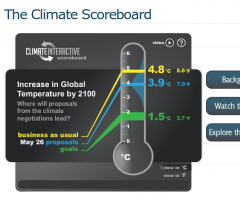 Climate Interactive screenshot