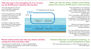 Information is Beautiful: climate skeptics vs. the scientific consensus