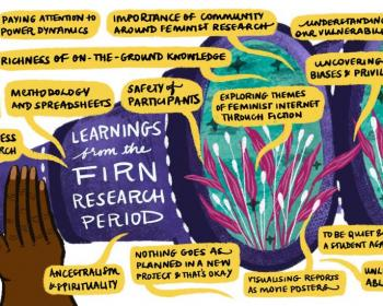 Feminist Internet Research Network (FIRN) second convening report (summary)