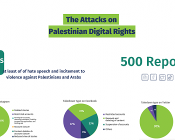 7amleh issues new report documenting recent attacks on Palestinian digital rights