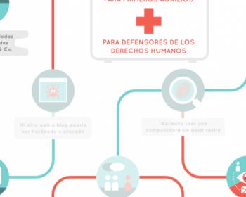 Kit digital de primeros auxilios para defensores/as de derechos humanos