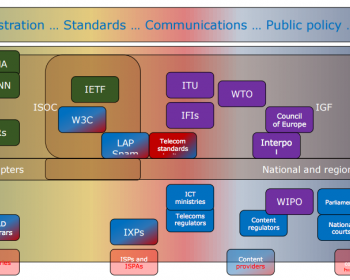 Inside the Information Society: Mapping Internet governance