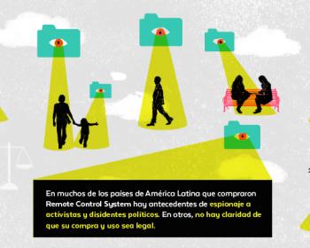 El auge del software de vigilancia en América Latina