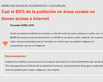 Derechos humanos e internet en el Examen Periódico Universal de Chile