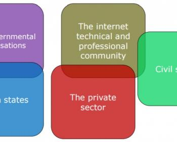Inside the Information Society: The what and why of multistakeholder participation