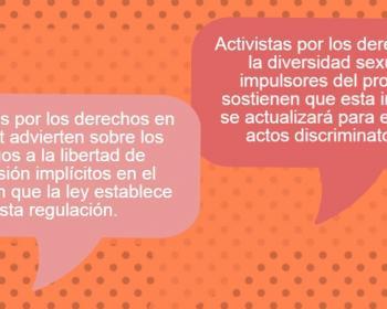 Discriminación vs. libertad de expresión en internet, tensión manifiesta en ley argentina