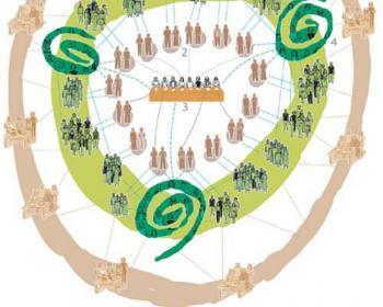APC governance map (2006). Image: Matias Bervejillo for APC.