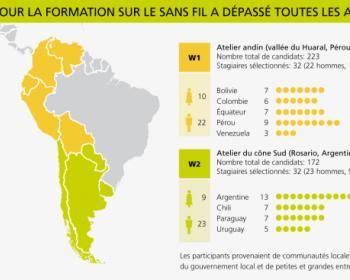 Tricalcar map FR