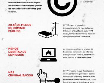 Derechos de autor y regulación de internet en el TPP: una oportunidad perdida