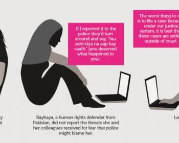 Infografía: 4 razones de lucha para las mujeres víctima de violencia relacionada con la tecnología al intentar obtener justicia