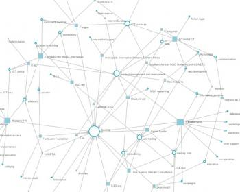 The problem of the information format (for networks)