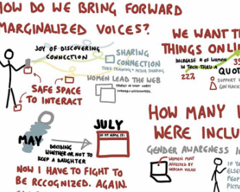 A place for all: On being diverse and inclusive @RightsCon